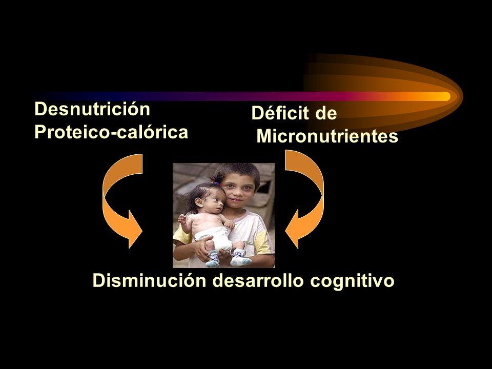 Desarrollo psicomotor (DPM) Proceso que implica adquisición y perfeccionamiento progresivo de conductas como resultado de la maduración e intercambio