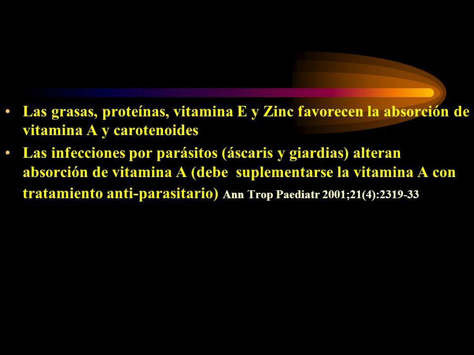 Vitamina A El ácido retinoico regula la expresión de muchas proteínas neuronales, por lo que se plantea que influencia en el funcionamiento del cerebr