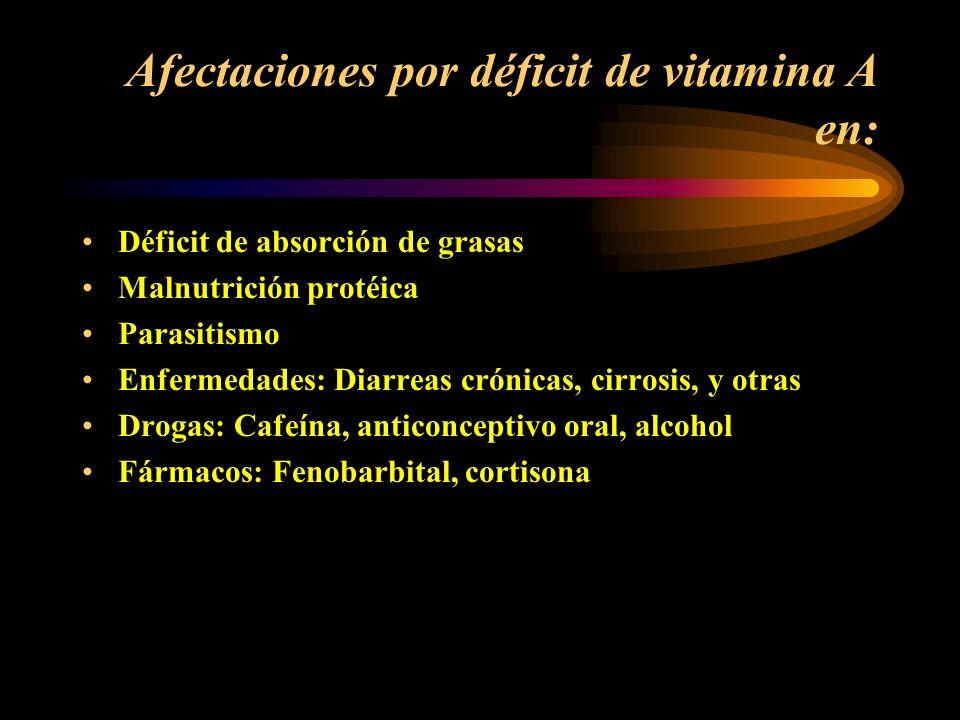 Las grasas, proteínas, vitamina E y Zinc favorecen la absorción de vitamina A y carotenoides Las infecciones por parásitos (áscaris y giardias) altera