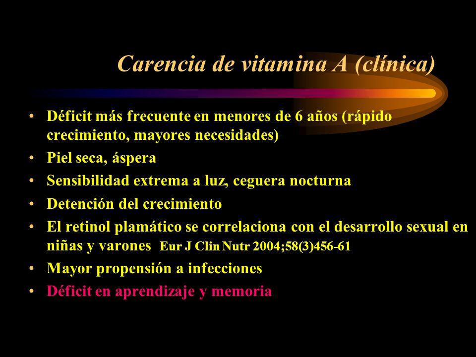 Afectaciones por déficit de vitamina A en: Déficit de absorción de grasas Malnutrición protéica Parasitismo Enfermedades: Diarreas crónicas, cirrosis,