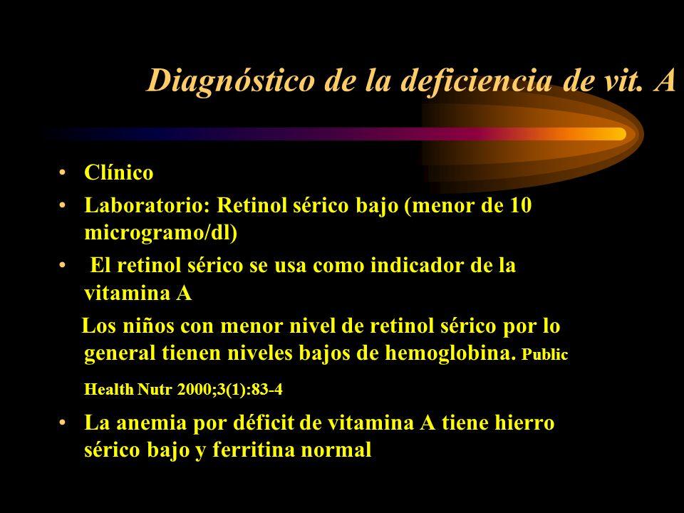 Carencia de vitamina A (clínica) Anemia, con ciertas características de la anemia ferripriva, puede estar relacionada con el transporte de hierro de l