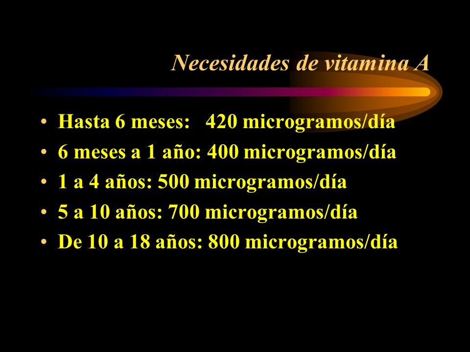 Origen vegetal: Beta carotenos (Provitamina A) Fuentes de vitamina A