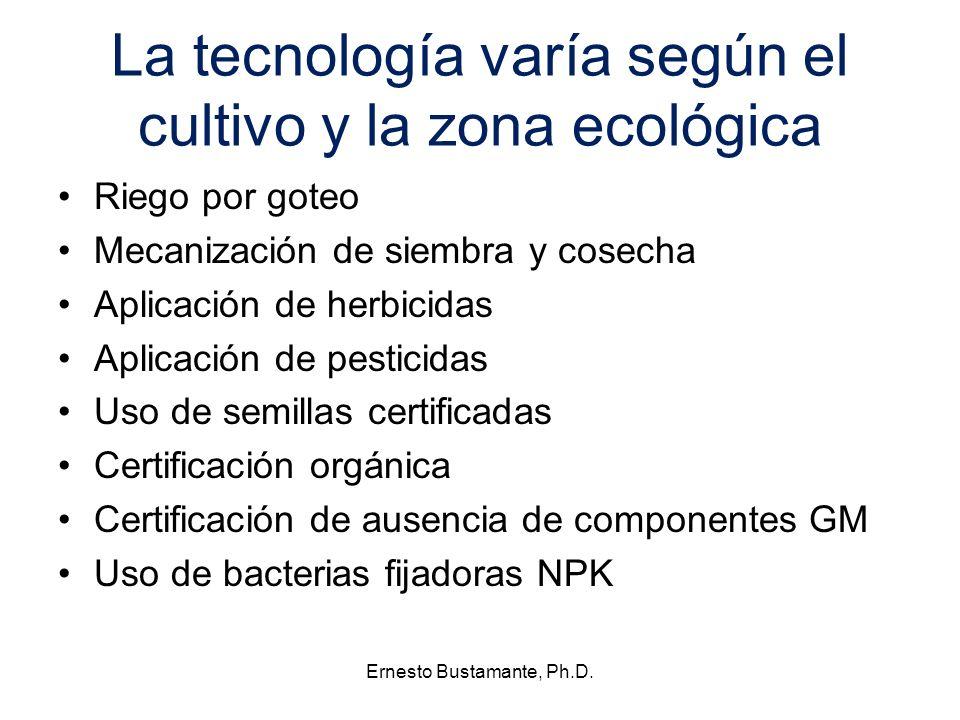 La tecnología varía según el cultivo y la zona ecológica Riego por goteo Mecanización de siembra y cosecha Aplicación de herbicidas Aplicación de pest
