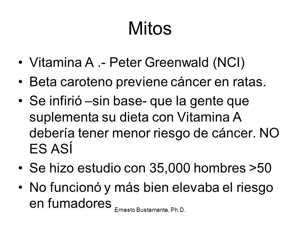 Mitos Vitamina A.- Peter Greenwald (NCI) Beta caroteno previene cáncer en ratas. Se infirió –sin base- que la gente que suplementa su dieta con Vitami