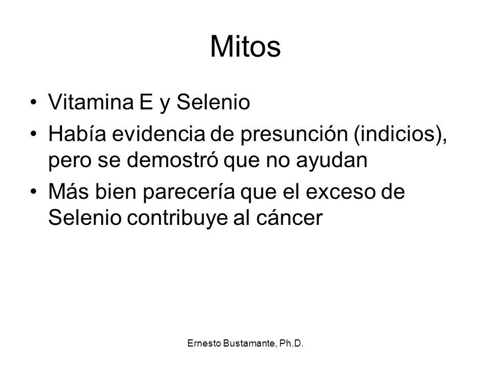 Mitos Vitamina E y Selenio Había evidencia de presunción (indicios), pero se demostró que no ayudan Más bien parecería que el exceso de Selenio contri
