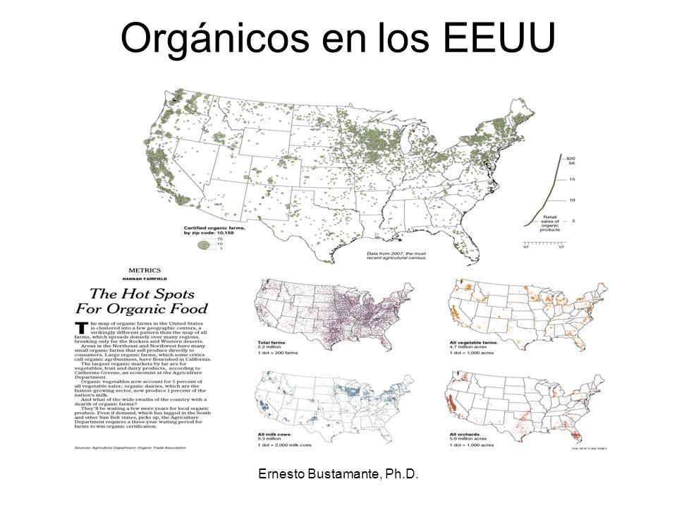 Orgánicos en los EEUU Ernesto Bustamante, Ph.D.