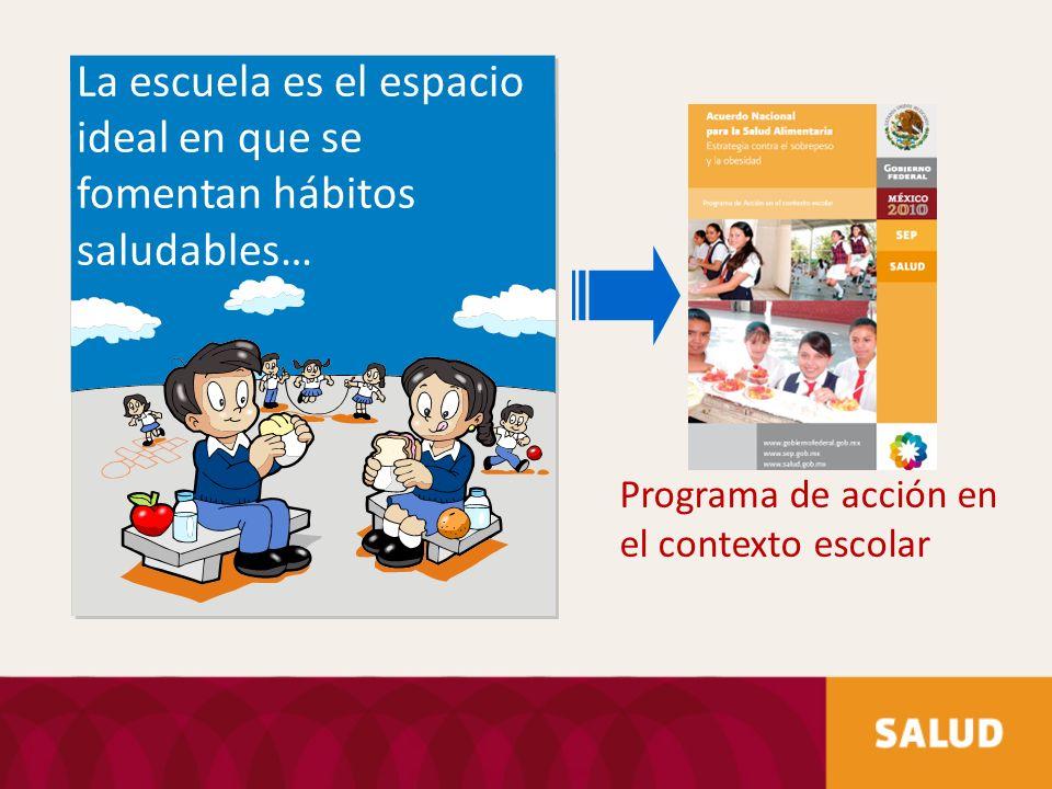 Programa de acción en el contexto escolar La escuela es el espacio ideal en que se fomentan hábitos saludables…