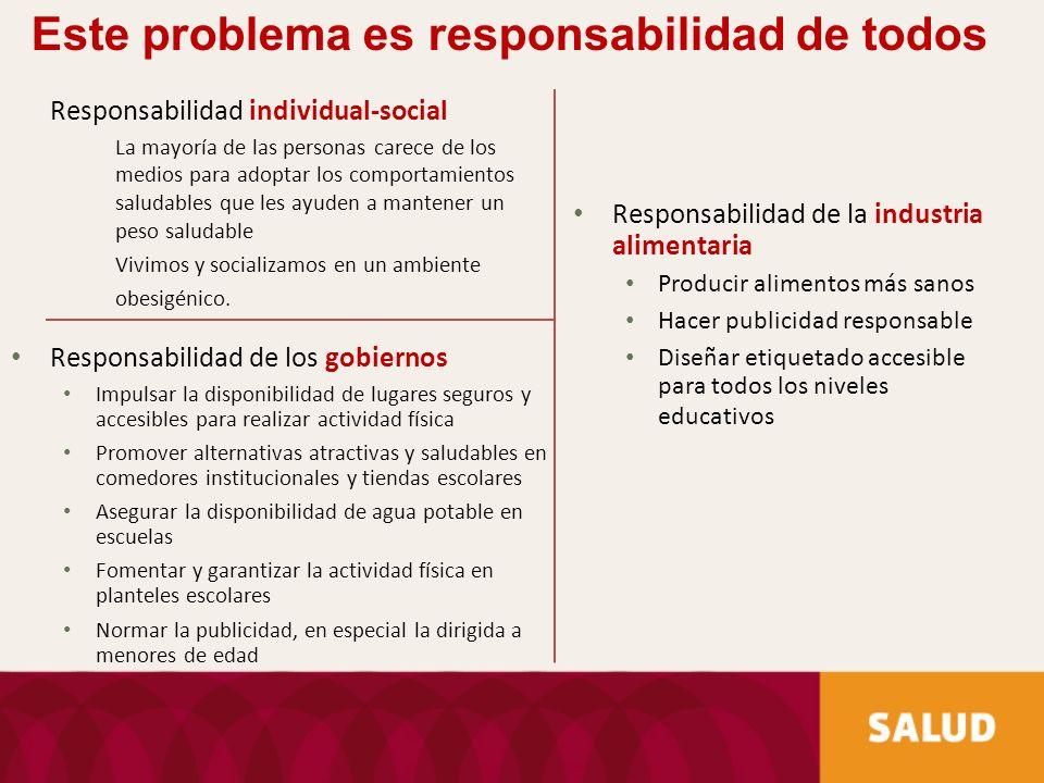 Responsabilidad individual-social La mayoría de las personas carece de los medios para adoptar los comportamientos saludables que les ayuden a mantene
