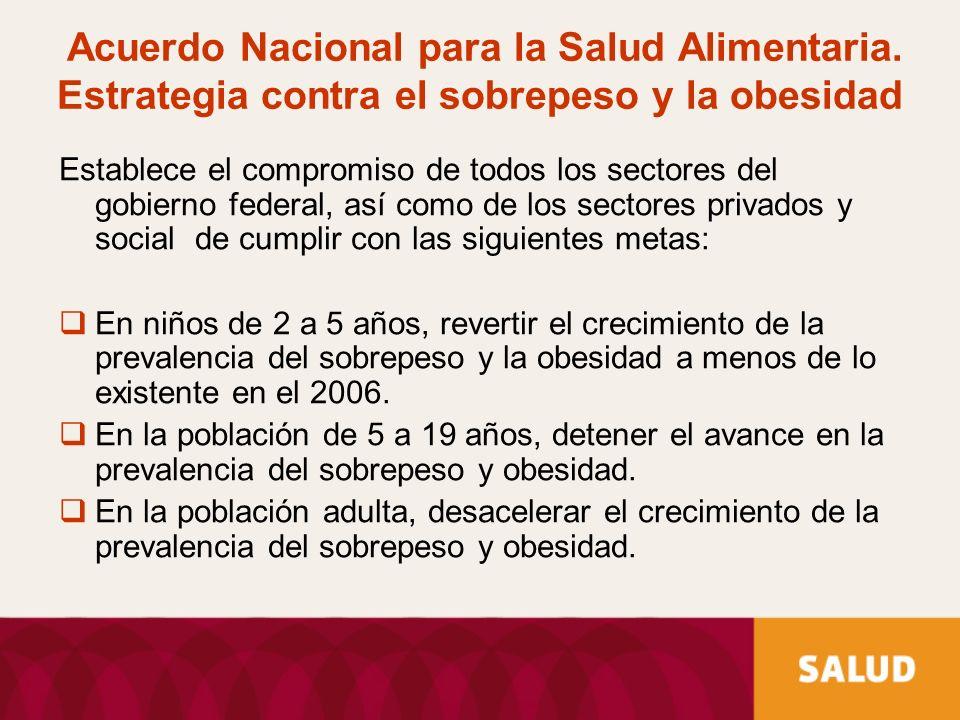 Acuerdo Nacional para la Salud Alimentaria. Estrategia contra el sobrepeso y la obesidad Establece el compromiso de todos los sectores del gobierno fe