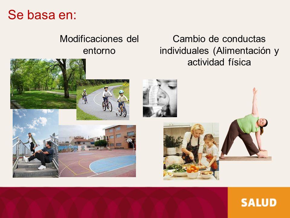 Se basa en: Modificaciones del entorno Cambio de conductas individuales (Alimentación y actividad física