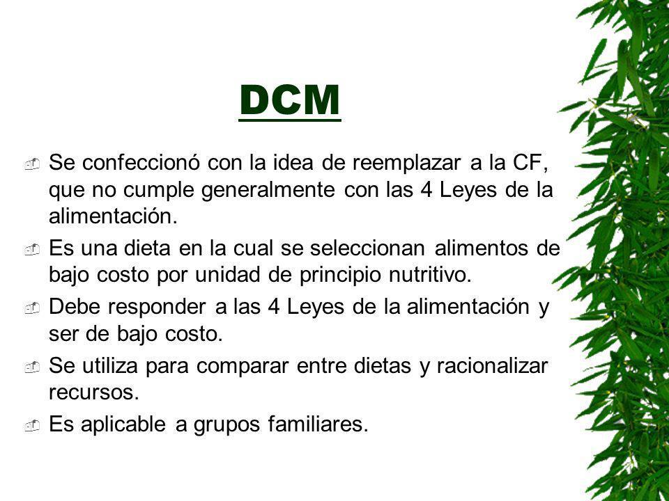 DIETA DE COSTO MINIMO (DCM)