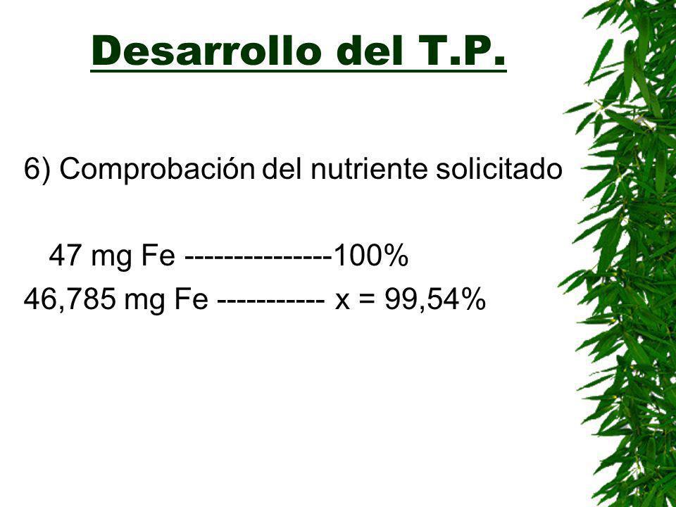 Desarrollo del T.P. 5) Confecionar listas de comidas con su correspondiente distribución, indicando preparaciones y porciones. Almuerzo:Pollo al horno