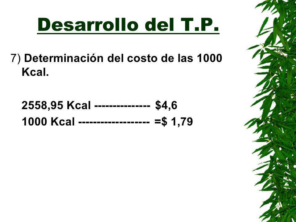 Desarrollo del T.P.7) Determinación del costo de las 1000 Kcal.