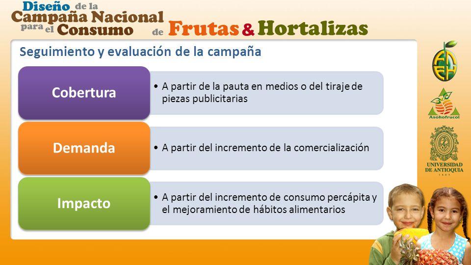 Seguimiento y evaluación de la campaña A partir de la pauta en medios o del tiraje de piezas publicitarias Cobertura A partir del incremento de la comercialización Demanda A partir del incremento de consumo percápita y el mejoramiento de hábitos alimentarios Impacto
