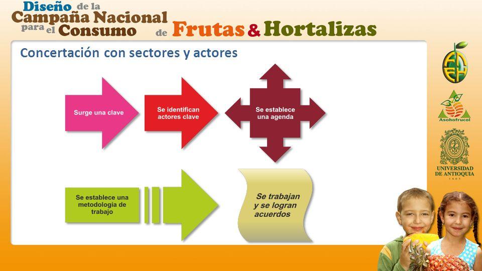 Concertación con sectores y actores