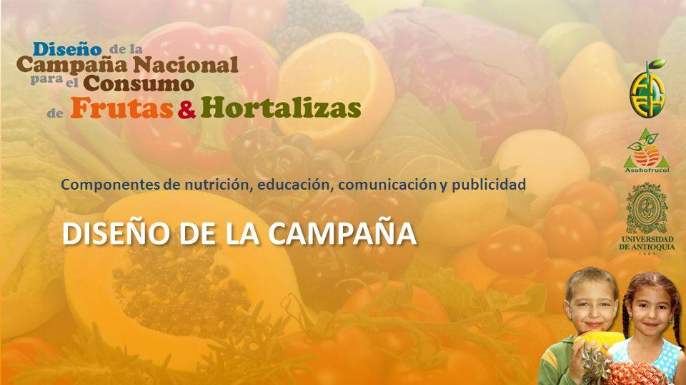DISEÑO DE LA CAMPAÑA Componentes de nutrición, educación, comunicación y publicidad