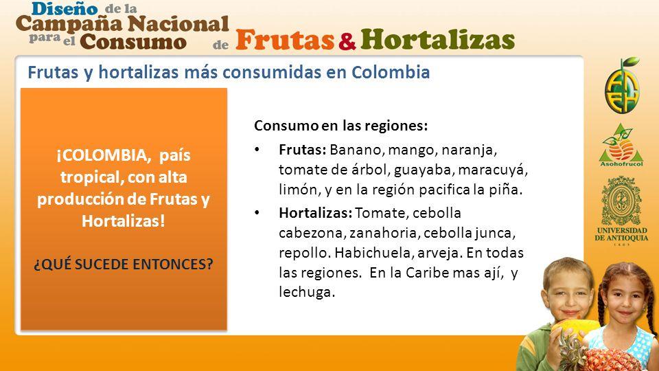 Frutas y hortalizas más consumidas en Colombia ¡COLOMBIA, país tropical, con alta producción de Frutas y Hortalizas.