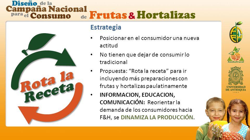Estrategia Posicionar en el consumidor una nueva actitud No tienen que dejar de consumir lo tradicional Propuesta: Rota la receta para ir incluyendo más preparaciones con frutas y hortalizas paulatinamente INFORMACION, EDUCACION, COMUNICACIÓN: Reorientar la demanda de los consumidores hacia F&H, se DINAMIZA LA PRODUCCIÓN.