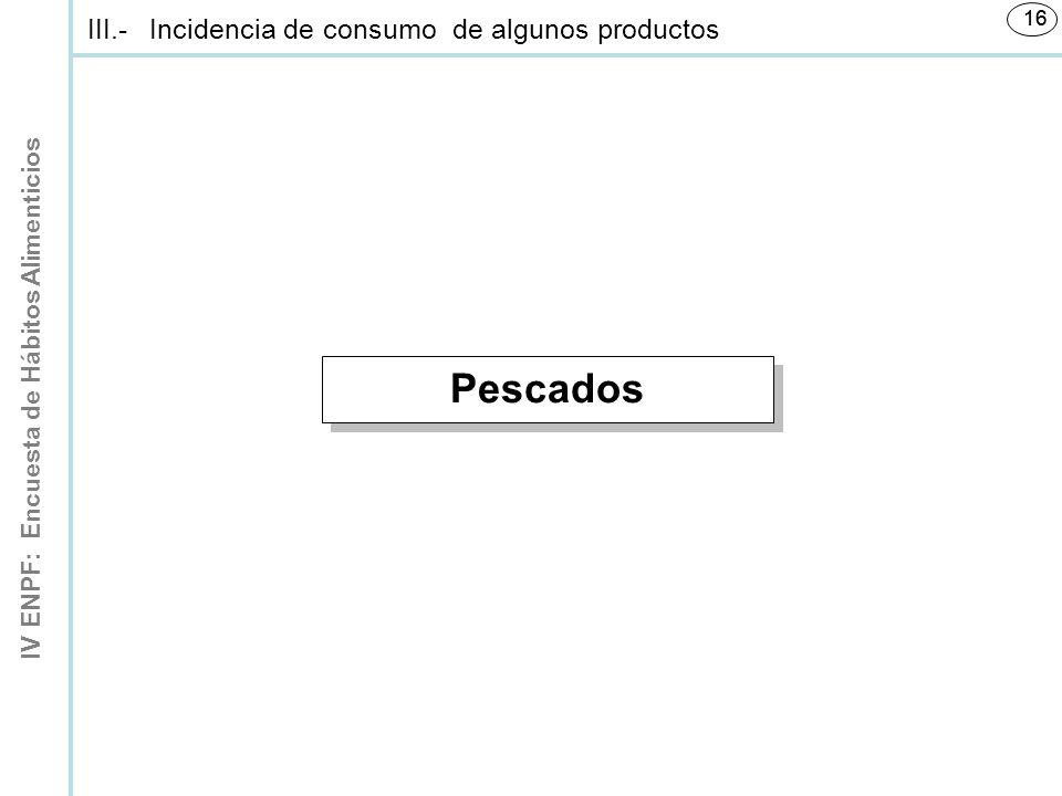 IV ENPF: Encuesta de Hábitos Alimenticios 16 Pescados III.-Incidencia de consumo de algunos productos