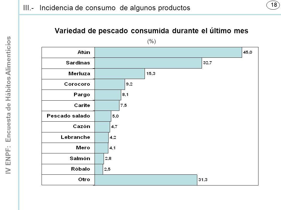 IV ENPF: Encuesta de Hábitos Alimenticios 18 Variedad de pescado consumida durante el último mes (%) III.-Incidencia de consumo de algunos productos