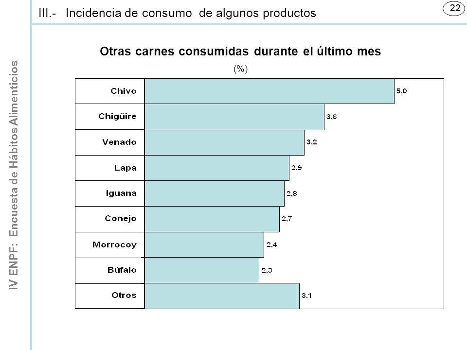 IV ENPF: Encuesta de Hábitos Alimenticios 22 Otras carnes consumidas durante el último mes (%) III.-Incidencia de consumo de algunos productos