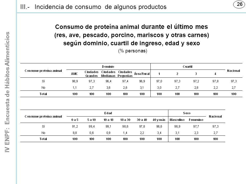 IV ENPF: Encuesta de Hábitos Alimenticios 26 Consumo de proteína animal durante el último mes (res, ave, pescado, porcino, mariscos y otras carnes) según dominio, cuartil de ingreso, edad y sexo (% personas) III.-Incidencia de consumo de algunos productos