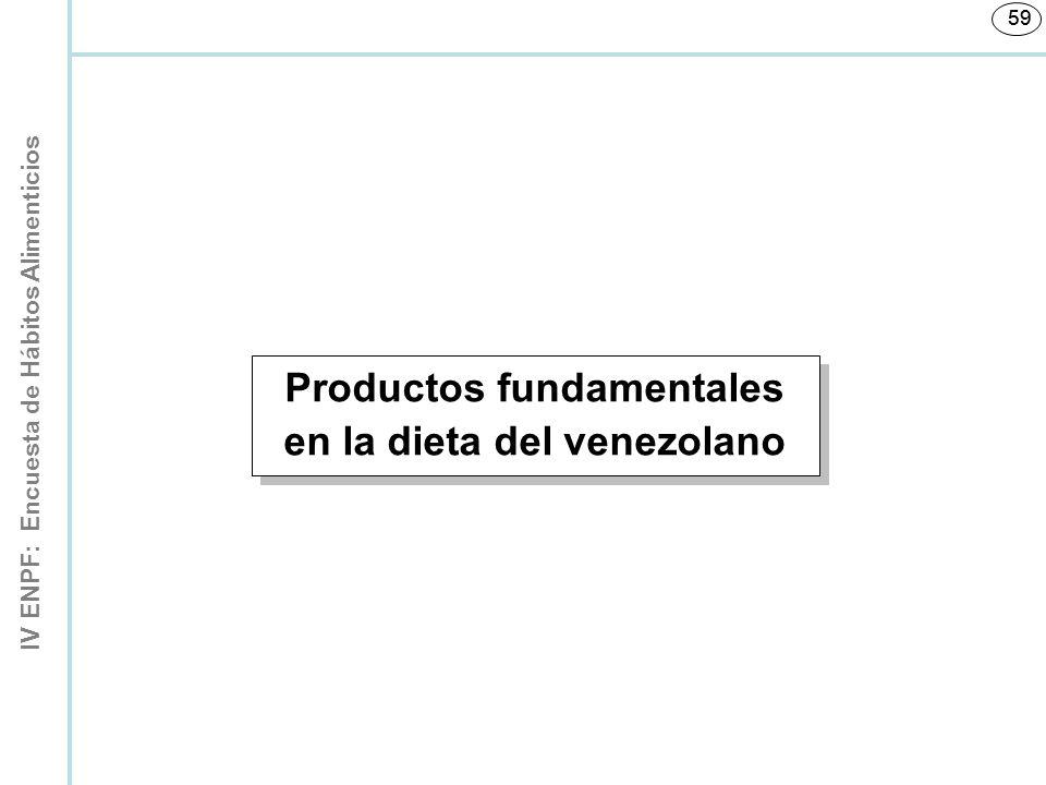 IV ENPF: Encuesta de Hábitos Alimenticios 59 Productos fundamentales en la dieta del venezolano