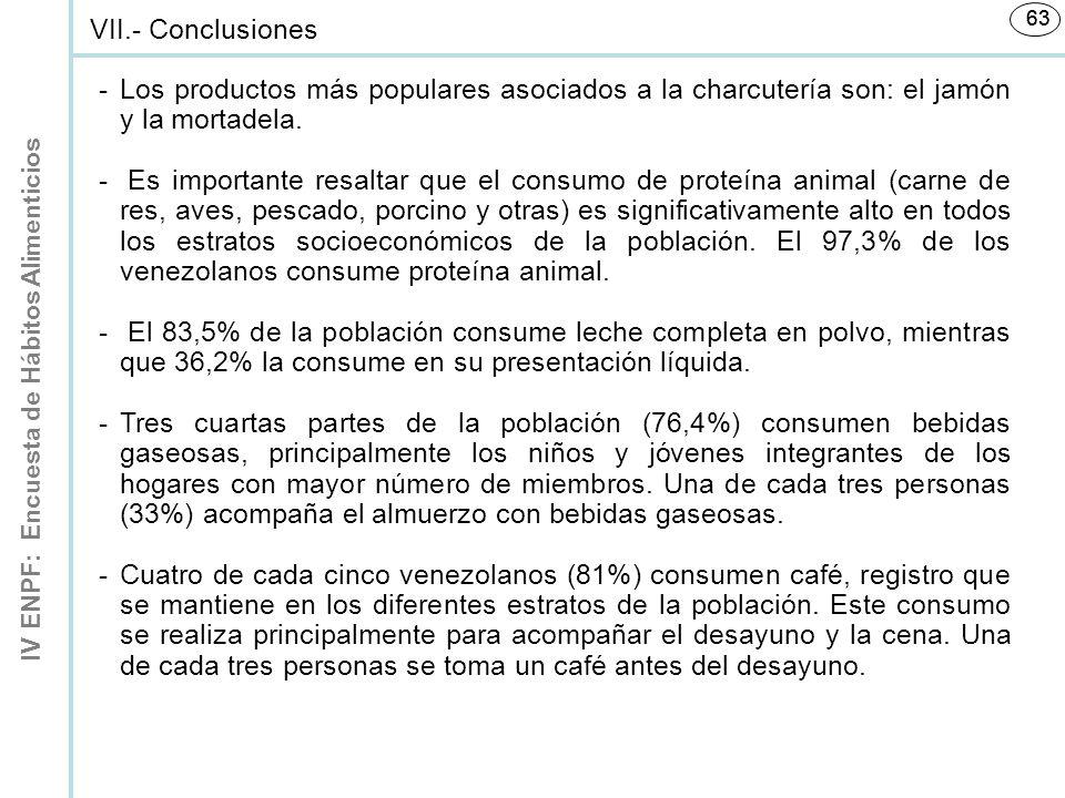 IV ENPF: Encuesta de Hábitos Alimenticios 63 -Los productos más populares asociados a la charcutería son: el jamón y la mortadela.