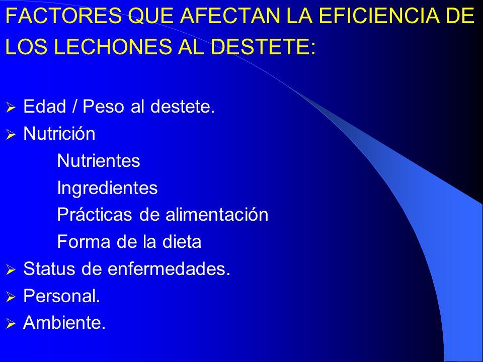 FACTORES QUE AFECTAN LA EFICIENCIA DE LOS LECHONES AL DESTETE: Edad / Peso al destete. Nutrición Nutrientes Ingredientes Prácticas de alimentación For
