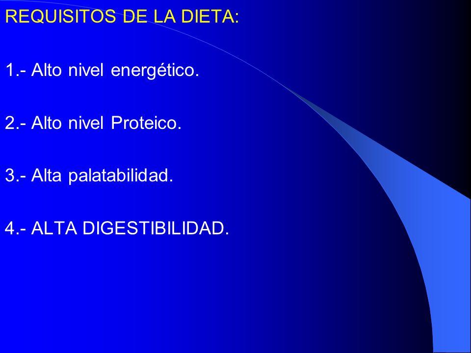 REQUISITOS DE LA DIETA: 1.- Alto nivel energético. 2.- Alto nivel Proteico. 3.- Alta palatabilidad. 4.- ALTA DIGESTIBILIDAD.