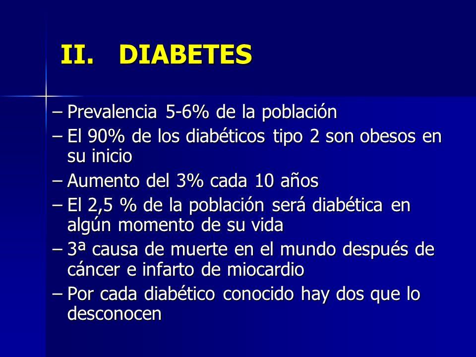 II.DIABETES –Prevalencia 5-6% de la población –El 90% de los diabéticos tipo 2 son obesos en su inicio –Aumento del 3% cada 10 años –El 2,5 % de la población será diabética en algún momento de su vida –3ª causa de muerte en el mundo después de cáncer e infarto de miocardio –Por cada diabético conocido hay dos que lo desconocen