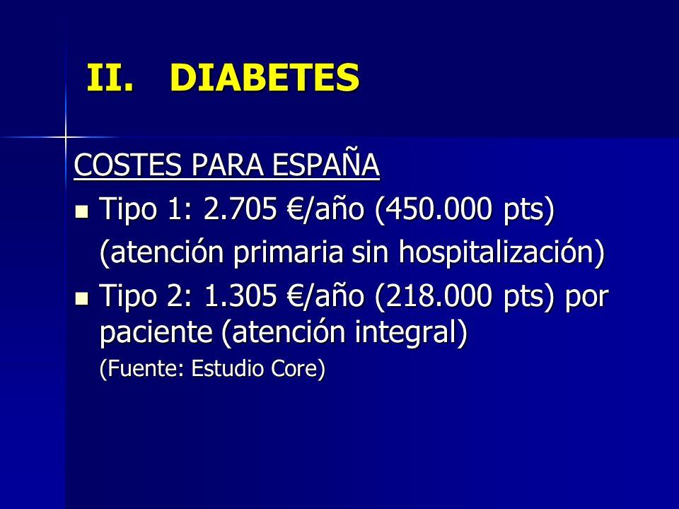II.DIABETES COSTES PARA ESPAÑA Tipo 1: 2.705 /año (450.000 pts) Tipo 1: 2.705 /año (450.000 pts) (atención primaria sin hospitalización) Tipo 2: 1.305 /año (218.000 pts) por paciente (atención integral) Tipo 2: 1.305 /año (218.000 pts) por paciente (atención integral) (Fuente: Estudio Core)