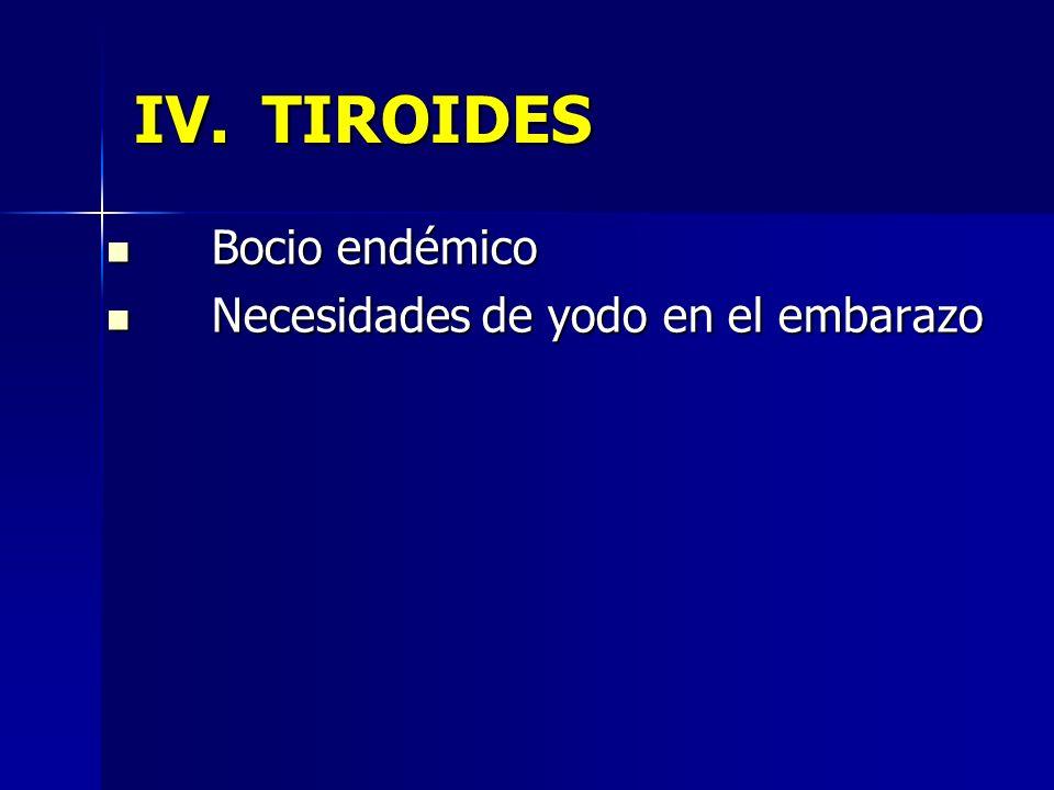 IV.TIROIDES Bocio endémico Bocio endémico Necesidades de yodo en el embarazo Necesidades de yodo en el embarazo