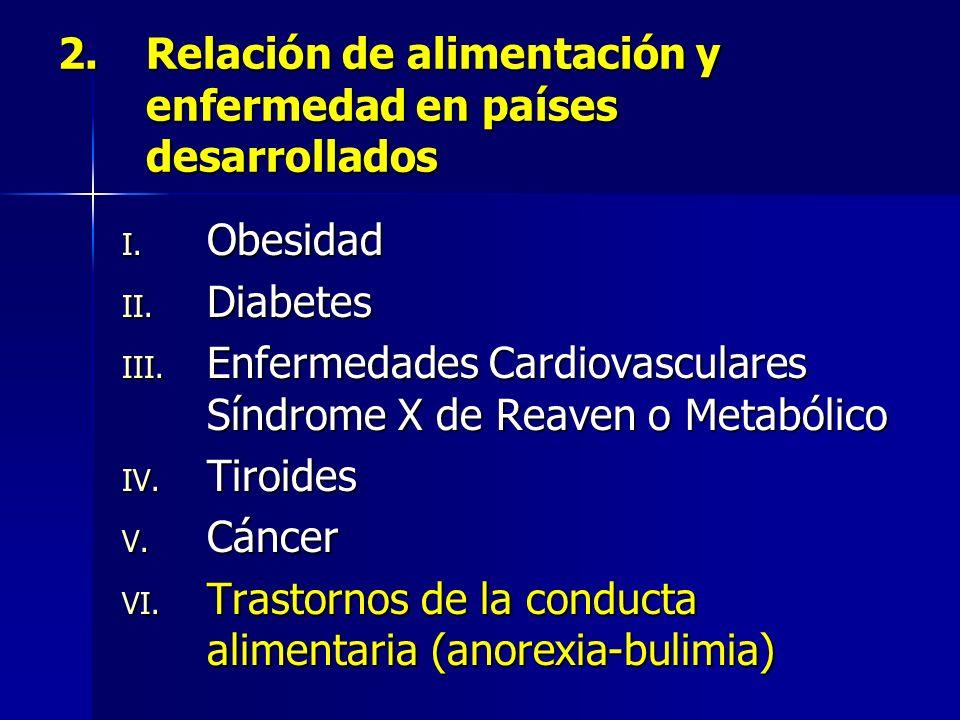 2.Relación de alimentación y enfermedad en países desarrollados I. Obesidad II. Diabetes III. Enfermedades Cardiovasculares Síndrome X de Reaven o Met