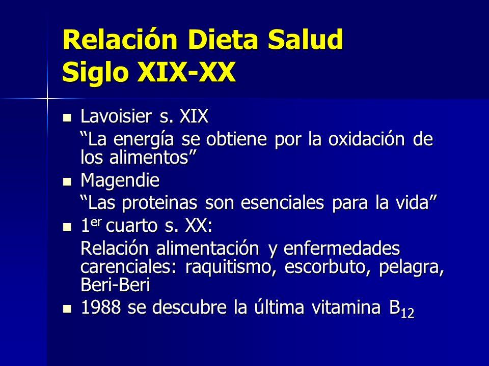 Relación Dieta Salud Siglo XIX-XX Lavoisier s. XIX Lavoisier s. XIX La energía se obtiene por la oxidación de los alimentos Magendie Magendie Las prot