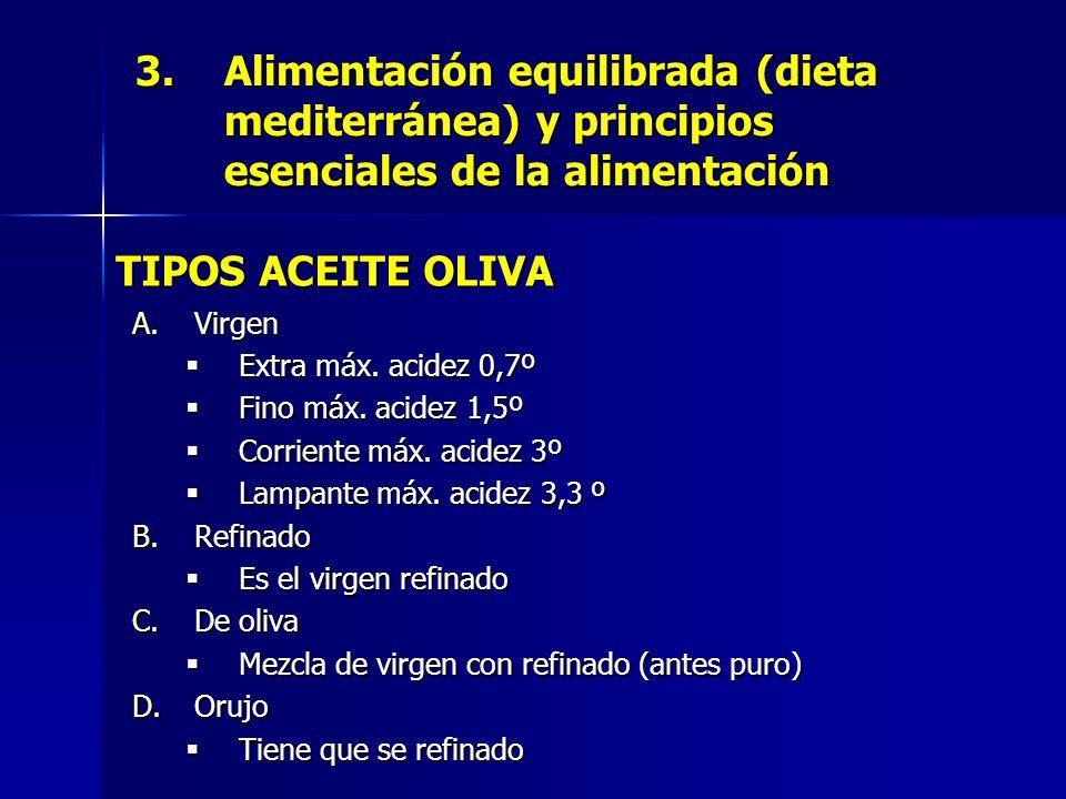 3.Alimentación equilibrada (dieta mediterránea) y principios esenciales de la alimentación A.Virgen Extra máx. acidez 0,7º Fino máx. acidez 1,5º Corri