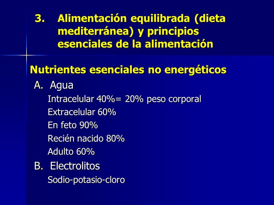 3.Alimentación equilibrada (dieta mediterránea) y principios esenciales de la alimentación A.Agua Intracelular 40%= 20% peso corporal Extracelular 60% En feto 90% Recién nacido 80% Adulto 60% B.Electrolitos Sodio-potasio-cloro Nutrientes esenciales no energéticos