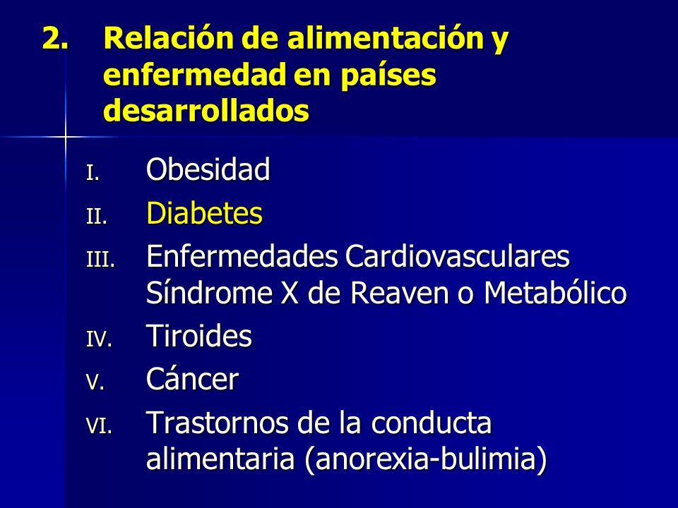 II.DIABETES 1 er Pilar del tratamiento Dieta equilibrada Dieta equilibrada A la obesidad y a la diabetes tipo 2 se llega por dietas con exceso de calorías, fundamentalmente grasas saturadas A la obesidad y a la diabetes tipo 2 se llega por dietas con exceso de calorías, fundamentalmente grasas saturadas Enfermedad de la abundancia Enfermedad de la abundancia Junto con la obesidad, la epidemia del s.XXI Junto con la obesidad, la epidemia del s.XXI
