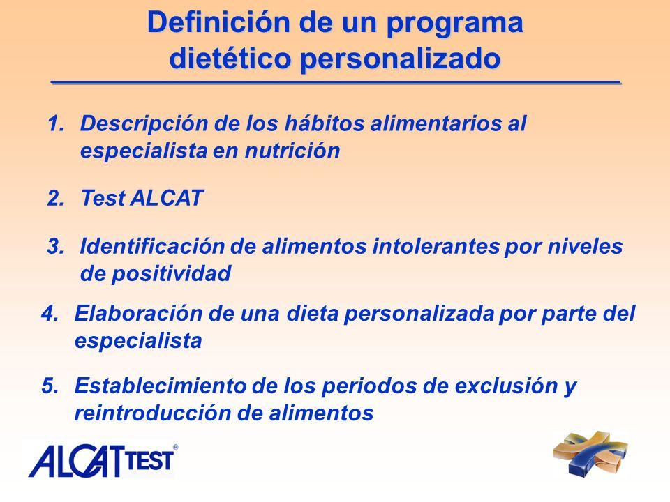 Definición de un programa dietético personalizado 1.Descripción de los hábitos alimentarios al especialista en nutrición 2.Test ALCAT 3.Identificación