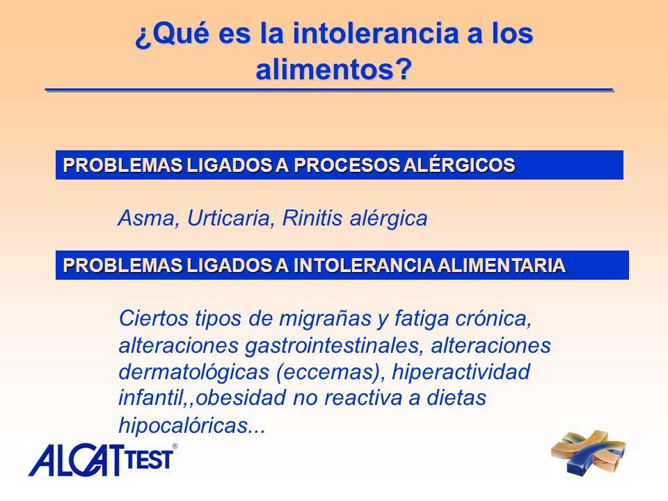¿Qué es la intolerancia a los alimentos? PROBLEMAS LIGADOS A PROCESOS ALÉRGICOS Asma, Urticaria, Rinitis alérgica PROBLEMAS LIGADOS A INTOLERANCIA ALI