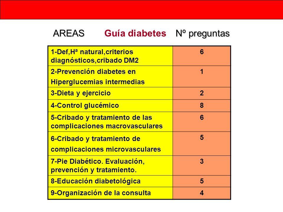 Guía diabetes 1-Def,Hª natural,criterios diagnósticos,cribado DM2 6 2-Prevención diabetes en Hiperglucemias intermedias 1 3-Dieta y ejercicio2 4-Contr