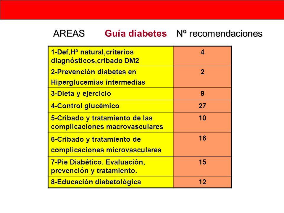 Guía diabetes 1-Def,Hª natural,criterios diagnósticos,cribado DM2 4 2-Prevención diabetes en Hiperglucemias intermedias 2 3-Dieta y ejercicio9 4-Contr