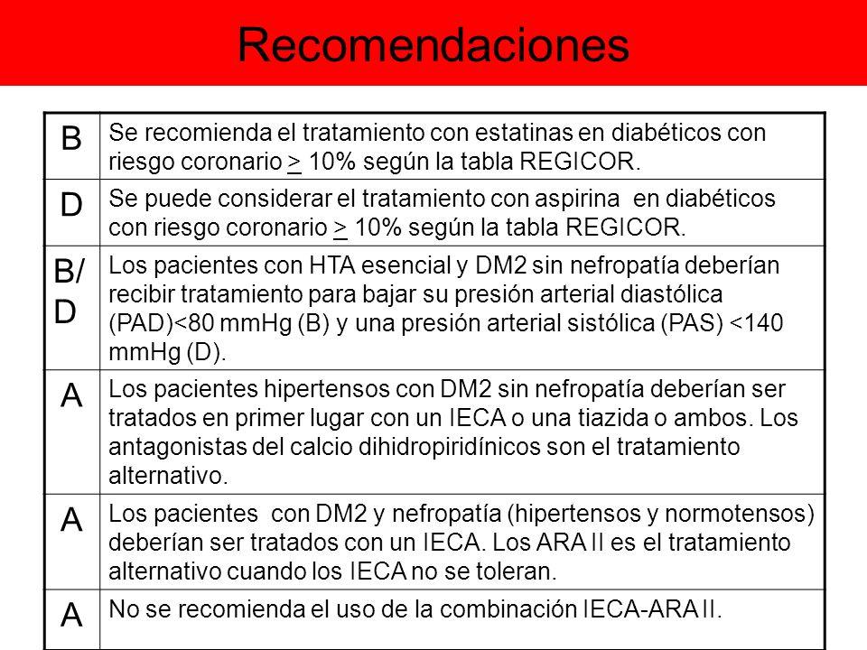 Recomendaciones B Se recomienda el tratamiento con estatinas en diabéticos con riesgo coronario > 10% según la tabla REGICOR. D Se puede considerar el