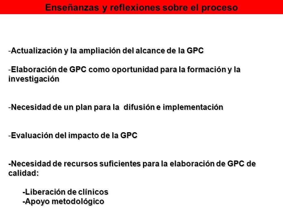 Enseñanzas y reflexiones sobre el proceso Actualización y la ampliación del alcance de la GPC -Actualización y la ampliación del alcance de la GPC Ela