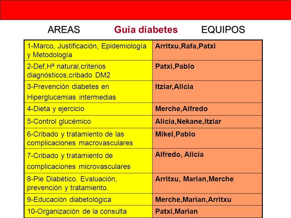 Guía diabetes 1-Marco, Justificación, Epidemiología y Metodología Arritxu,Rafa,Patxi 2-Def,Hª natural,criterios diagnósticos,cribado DM2 Patxi,Pablo 3