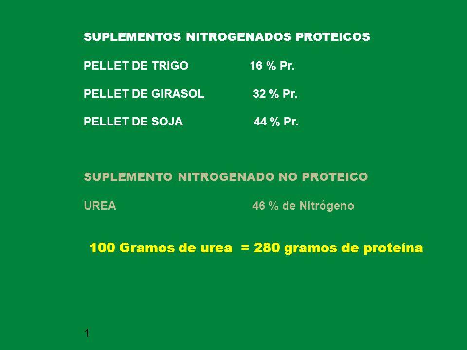 SUPLEMENTOS NITROGENADOS PROTEICOS PELLET DE TRIGO 16 % Pr. PELLET DE GIRASOL 32 % Pr. PELLET DE SOJA 44 % Pr. SUPLEMENTO NITROGENADO NO PROTEICO UREA