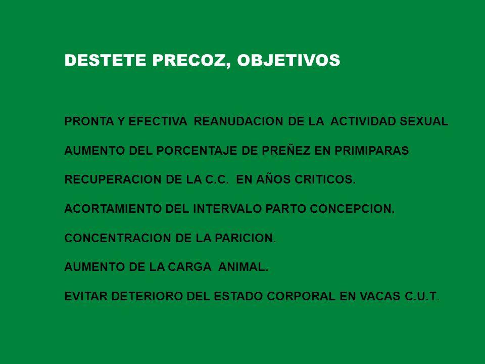 DESTETE PRECOZ, OBJETIVOS PRONTA Y EFECTIVA REANUDACION DE LA ACTIVIDAD SEXUAL AUMENTO DEL PORCENTAJE DE PREÑEZ EN PRIMIPARAS RECUPERACION DE LA C.C.