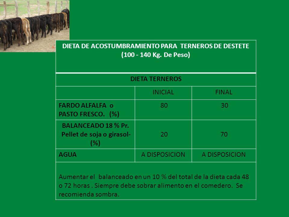 DIETA DE ACOSTUMBRAMIENTO PARA TERNEROS DE DESTETE (100 - 140 Kg. De Peso) DIETA TERNEROS INICIALFINAL FARDO ALFALFA o PASTO FRESCO. (%) 80 30 BALANCE