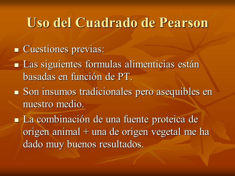 Uso del Cuadrado de Pearson Cuestiones previas: Cuestiones previas: Las siguientes formulas alimenticias están basadas en función de PT. Las siguiente