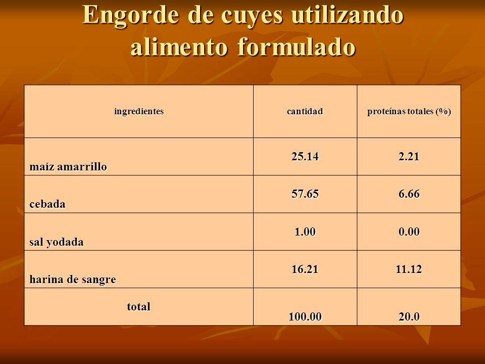 Engorde de cuyes utilizando alimento formulado ingredientescantidad proteínas totales (%) maíz amarrillo 25.142.21 cebada 57.656.66 sal yodada 1.000.0